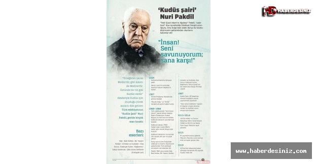 """Kudüs şairi"" Nuri Pakdil'e veda  İşte Nuri Pakdil hakkında bilinmeyenler"