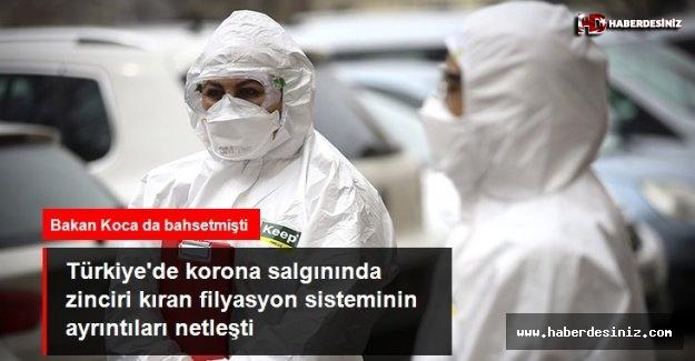 Türkiye'de koronavirüs salgınında zinciri kıran filyasyon sisteminin ayrıntıları netleşti