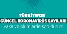 Türkiye'nin 11 Ağustos Salı Koronavirüs verileri açıklandı: 15 ölü