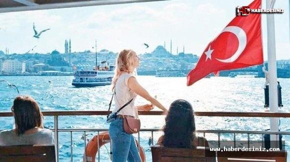 İstanbul'a gelen turist sayısı İstanbul nüfusunu geçecek.
