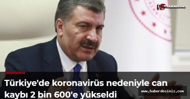 Türkiye'de koronavirüs nedeniyle can kaybı 2 bin 600'e yükseldi