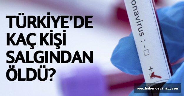 Sayı 6 bine yaklaştı! Türkiye'de koronavirüsten kaç kişi öldü?